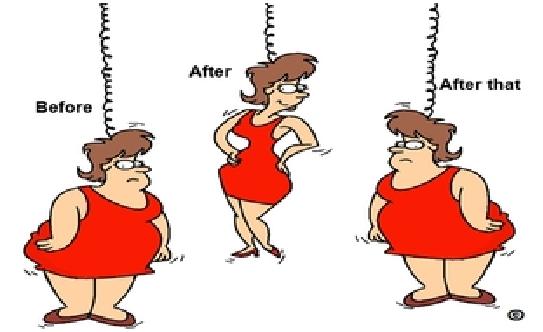 Inilah 9 Cara Ampuh Menambah Berat Badan Saat Puasa!