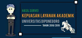 Hasil Survei Kepuasan Layanan Akademik Universitas Diponegoro tahun 2018/2019